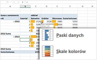 Kurs Excel - tabele przestawne / Biurowe / Kursy ...
